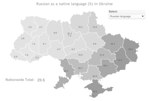 Ukrainians Who Identify As Ethnic Russians Or Say Russian Is Their First Language; Source data: Ukrcensus 2001