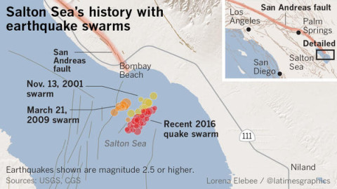 Salton Sea earthquakes 2001–2016. (Los Angeles Times)