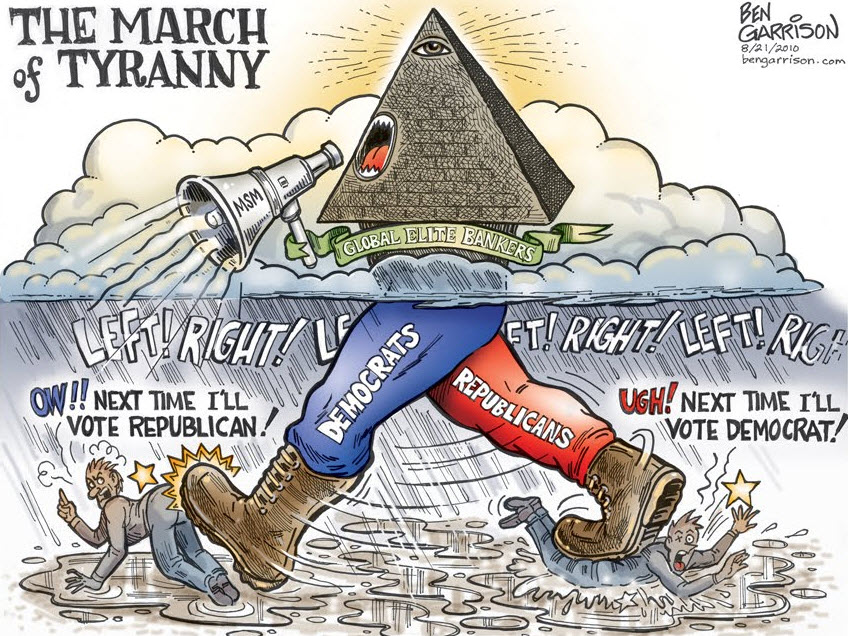 March of tyranny: Banking and corporate masters control both major parties behind the scenes (Illustration: Ben Garrison)