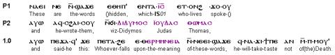 """Toto jsou skrytá slova, která řekl živý Ježíš, a která zapsal Didymos (dvojče) Judas Thomas. — Tomáš 1. Juda Tomáš řekl: """"Kdo nalezl výklad těchto slov, nezakusí smrt."""""""